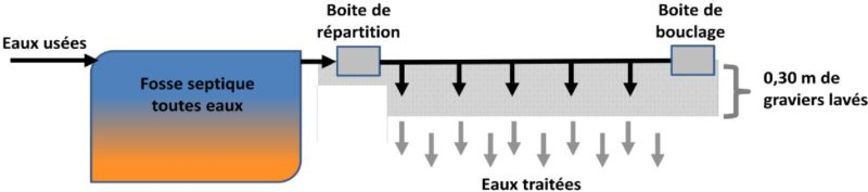 traitement-eaux-usees